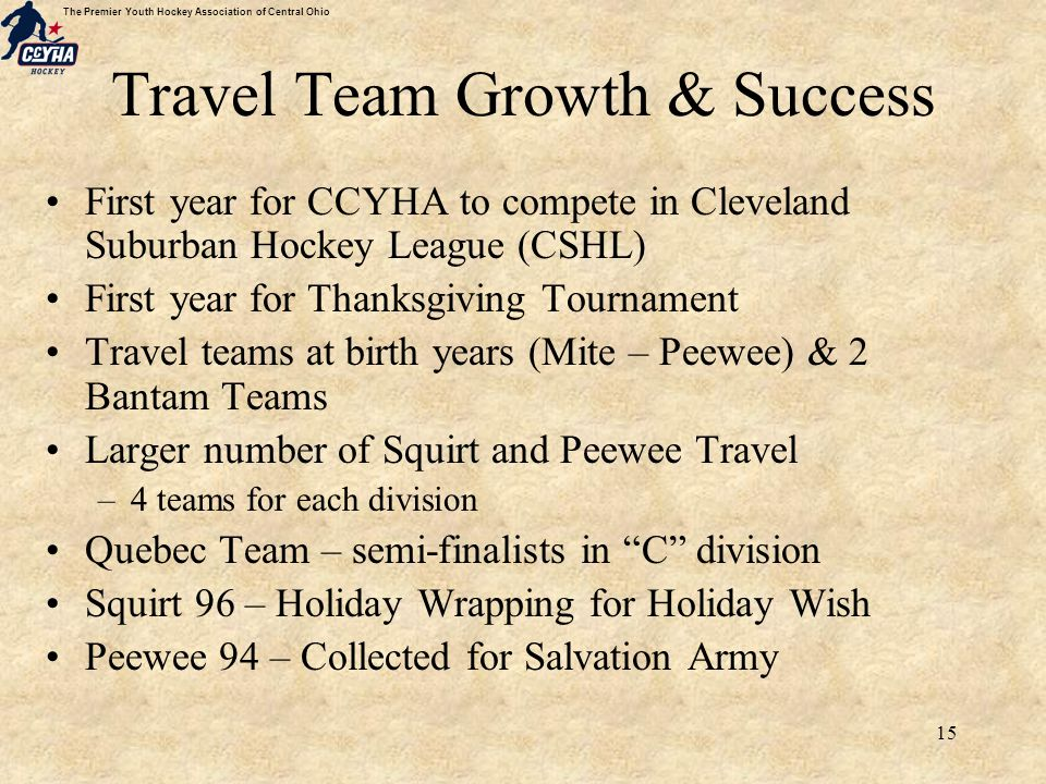 The Premier Youth Hockey Association of Central Ohio 15 Travel Team Growth & Success First year for CCYHA to compete in Cleveland Suburban Hockey League (CSHL) First year for Thanksgiving Tournament Travel teams at birth years (Mite – Peewee) & 2 Bantam Teams Larger number of Squirt and Peewee Travel –4 teams for each division Quebec Team – semi-finalists in C division Squirt 96 – Holiday Wrapping for Holiday Wish Peewee 94 – Collected for Salvation Army