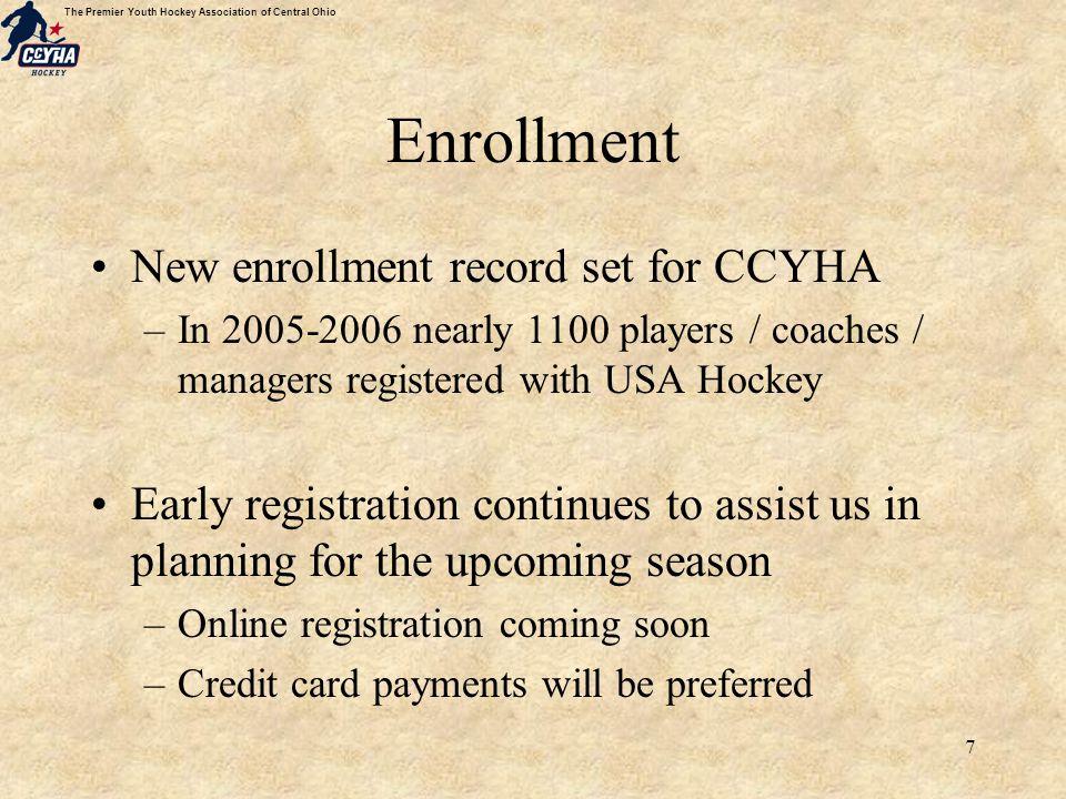 The Premier Youth Hockey Association of Central Ohio 8 CCYHA Team Growth