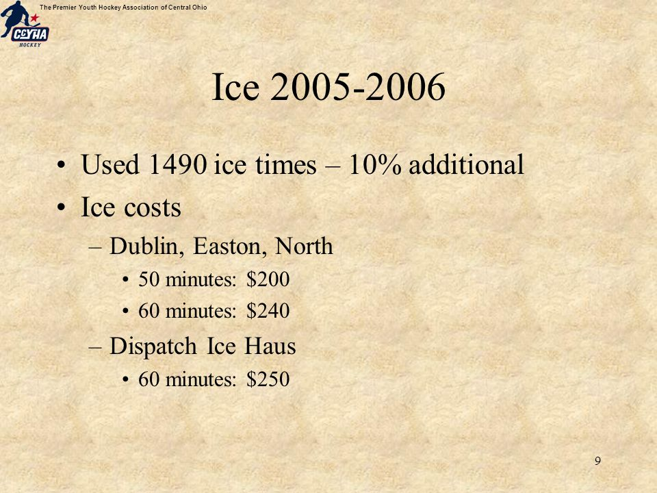 The Premier Youth Hockey Association of Central Ohio 9 Ice 2005-2006 Used 1490 ice times – 10% additional Ice costs –Dublin, Easton, North 50 minutes: $200 60 minutes: $240 –Dispatch Ice Haus 60 minutes: $250