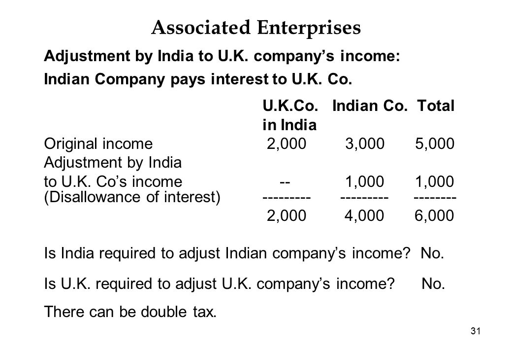 31 Associated Enterprises Adjustment by India to U.K.