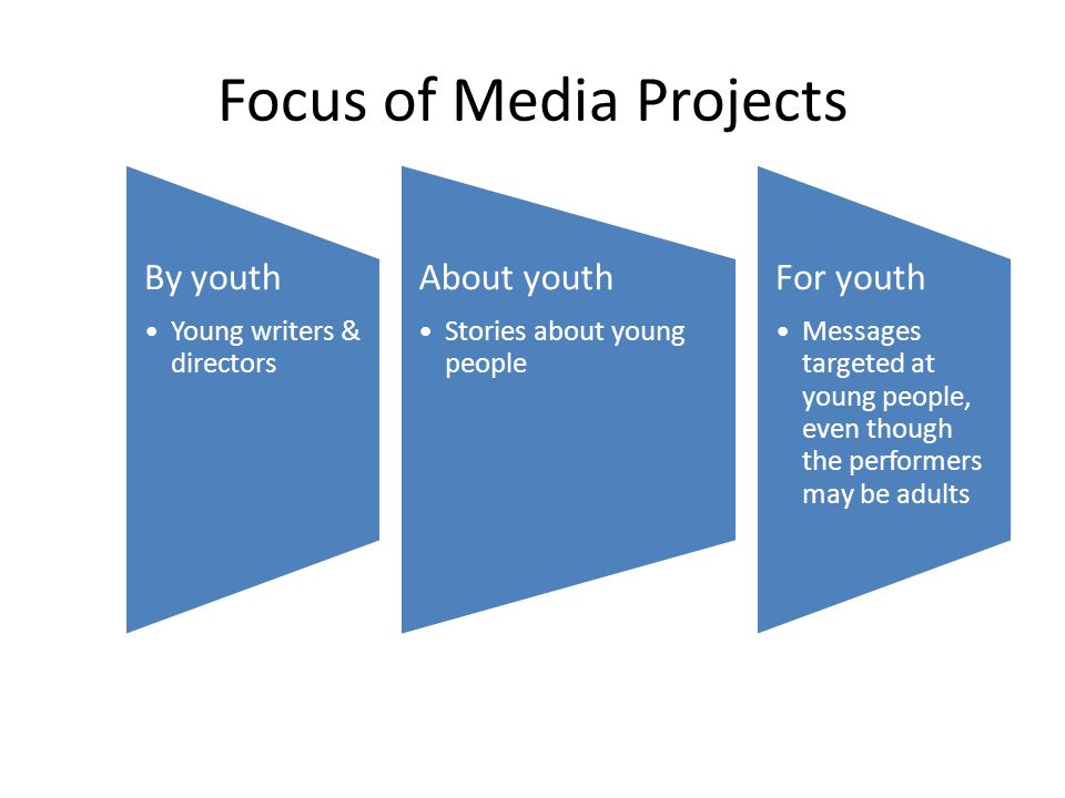 Focus of Media Projects By youth Young writers & directors About youth Stories about young people For youth Messages targeted at young people, even though the performers may be adults