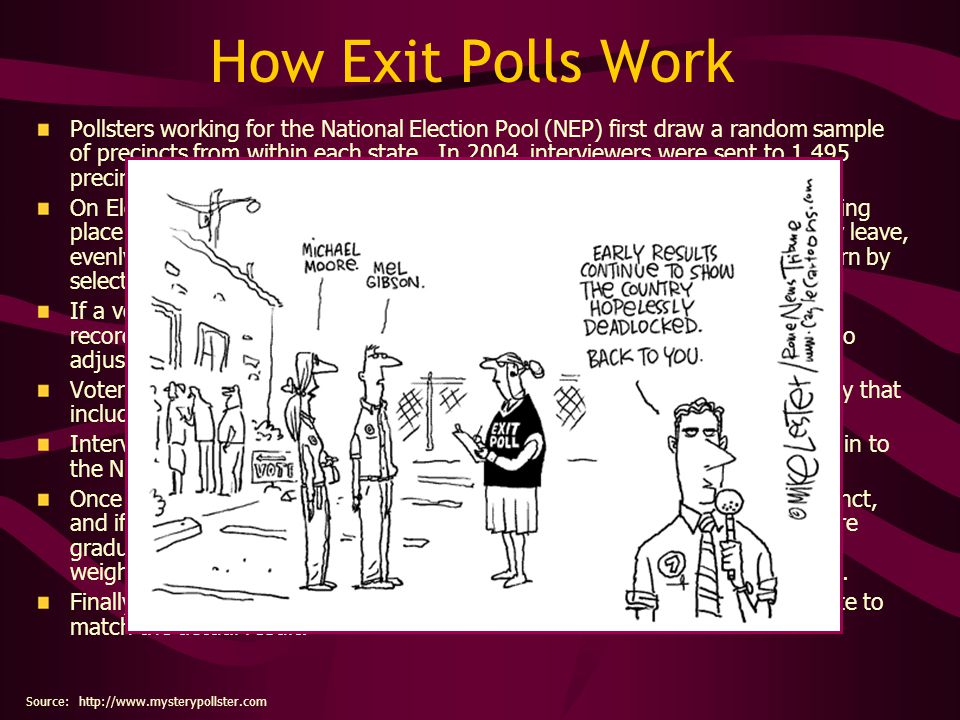 How Exit Polls Work Pollsters working for the National Election Pool (NEP) first draw a random sample of precincts from within each state. In 2004, in