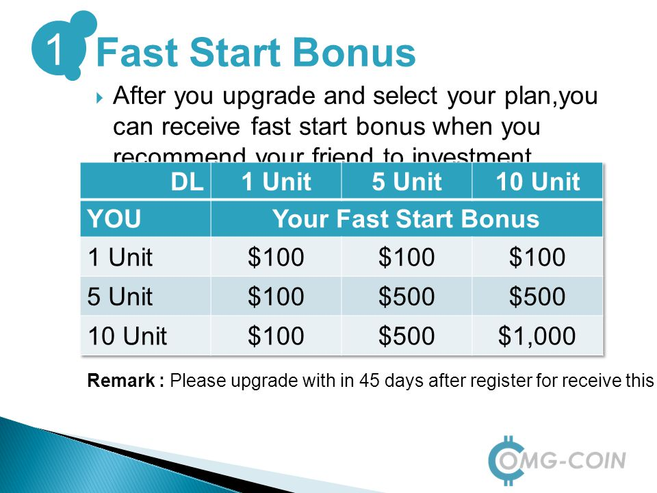 Fast Start Bonus  After you upgrade and select your plan,you can receive fast start bonus when you recommend your friend to investment. Remark : Plea