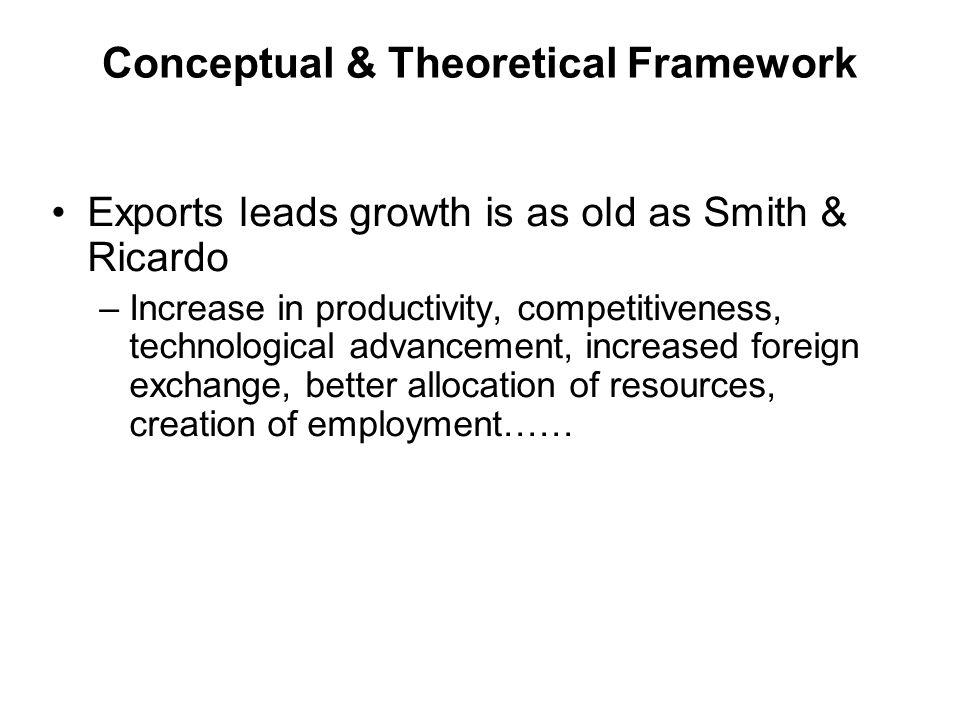 Some Descriptive statistics Growth in island economies
