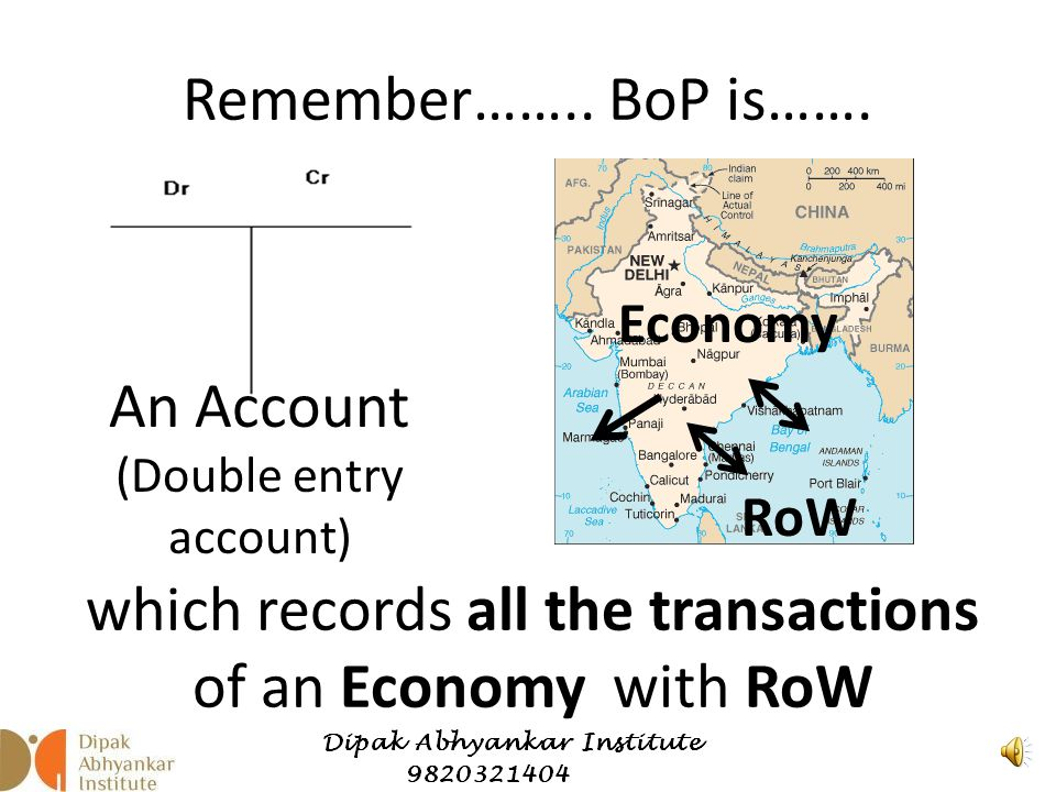 Export Import DifferencePayment and Receipts What is balance of payments? ………………..random answers