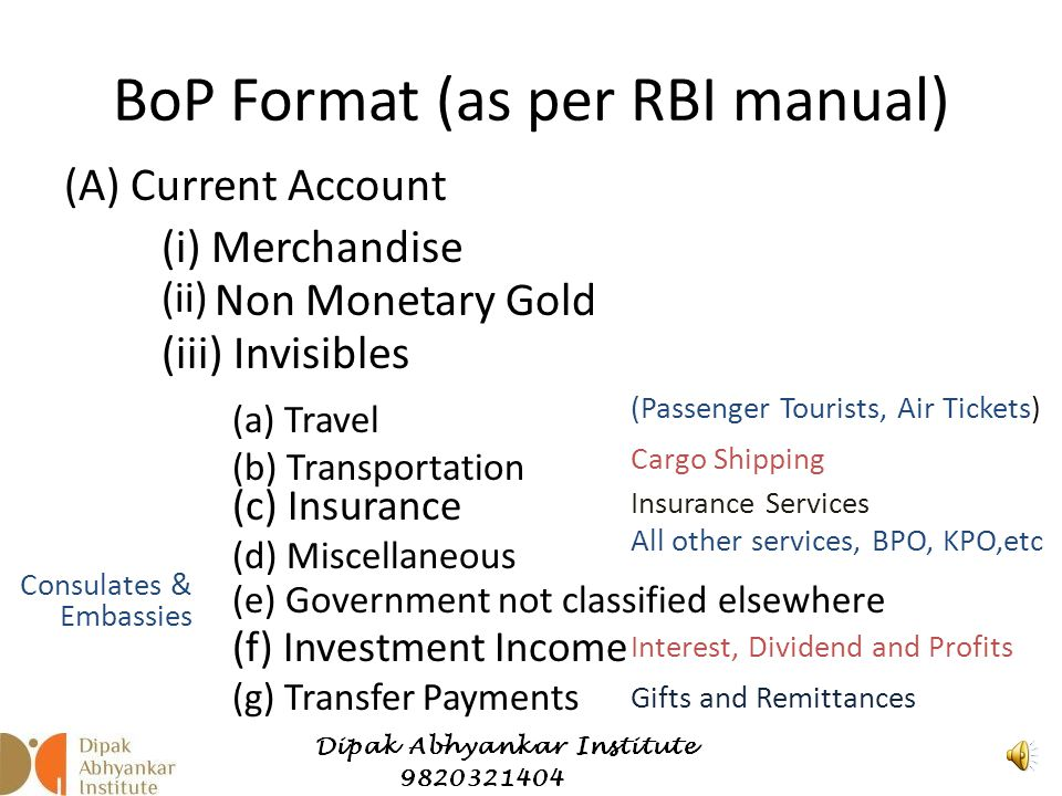 BoP has 3 sub accounts ….. Current Account Account Related to Income statement transactions Export Import Interest Dividends Gifts Capital Account Acc