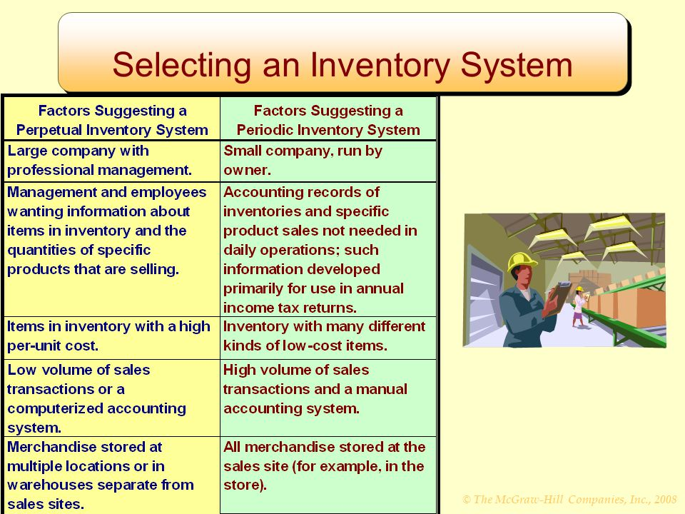 © The McGraw-Hill Companies, Inc., 2008 McGraw-Hill/Irwin Selecting an Inventory System
