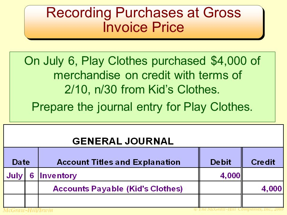 © The McGraw-Hill Companies, Inc., 2008 McGraw-Hill/Irwin Recording Purchases at Gross Invoice Price On July 6, Play Clothes purchased $4,000 of merchandise on credit with terms of 2/10, n/30 from Kid's Clothes.