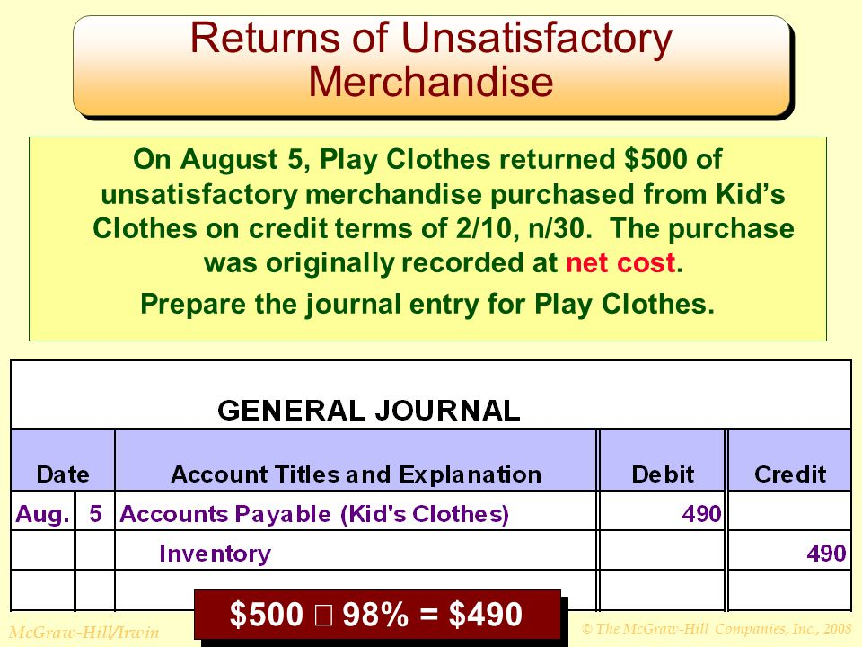© The McGraw-Hill Companies, Inc., 2008 McGraw-Hill/Irwin Returns of Unsatisfactory Merchandise $500  98% = $490 On August 5, Play Clothes returned $500 of unsatisfactory merchandise purchased from Kid's Clothes on credit terms of 2/10, n/30.
