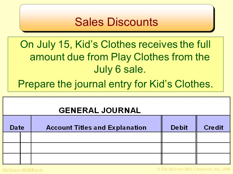 © The McGraw-Hill Companies, Inc., 2008 McGraw-Hill/Irwin Sales Discounts On July 15, Kid's Clothes receives the full amount due from Play Clothes from the July 6 sale.