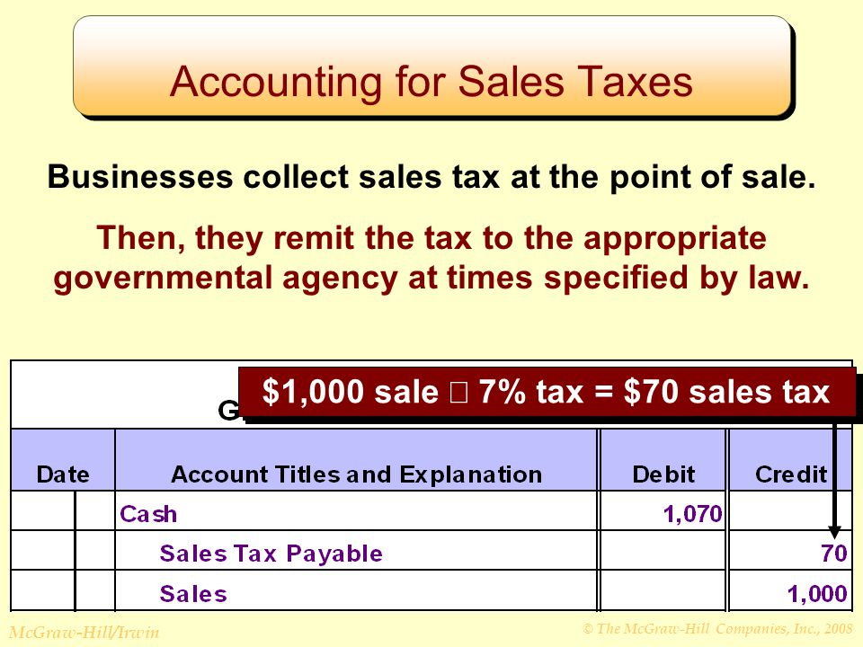 © The McGraw-Hill Companies, Inc., 2008 McGraw-Hill/Irwin Accounting for Sales Taxes Businesses collect sales tax at the point of sale.