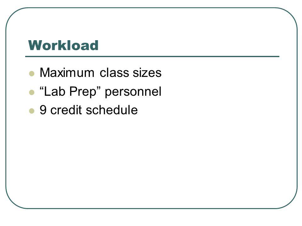 Workload Maximum class sizes Lab Prep personnel 9 credit schedule