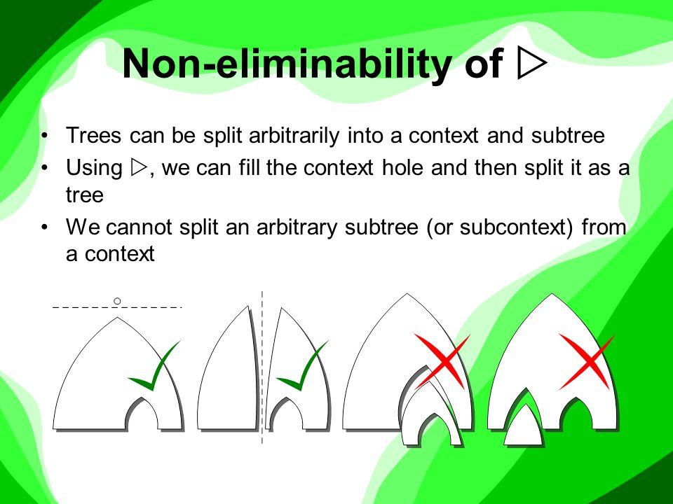 Non-eliminability of  Trees can be split arbitrarily into a context and subtree Using , we can fill the context hole and then split it as a tree We cannot split an arbitrary subtree (or subcontext) from a context