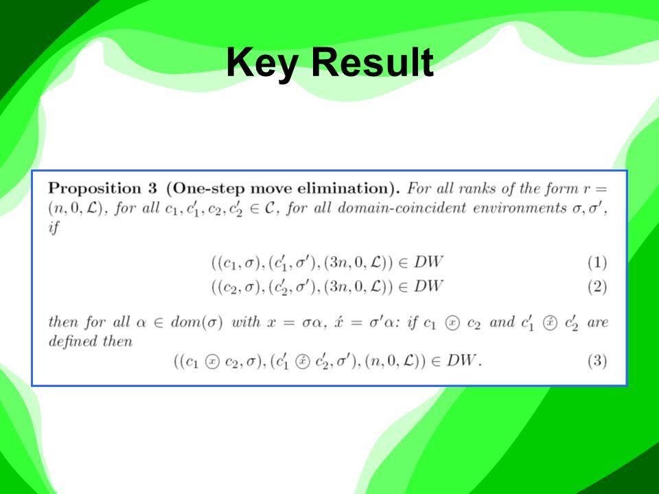 Key Result