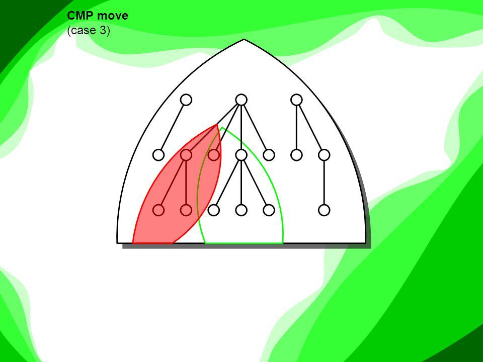 CMP move (case 3)