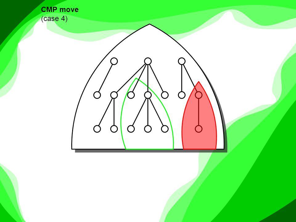 CMP move (case 4)