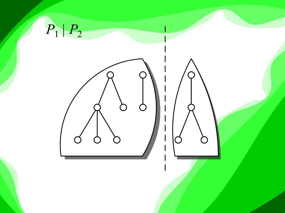 P 1 | P 2