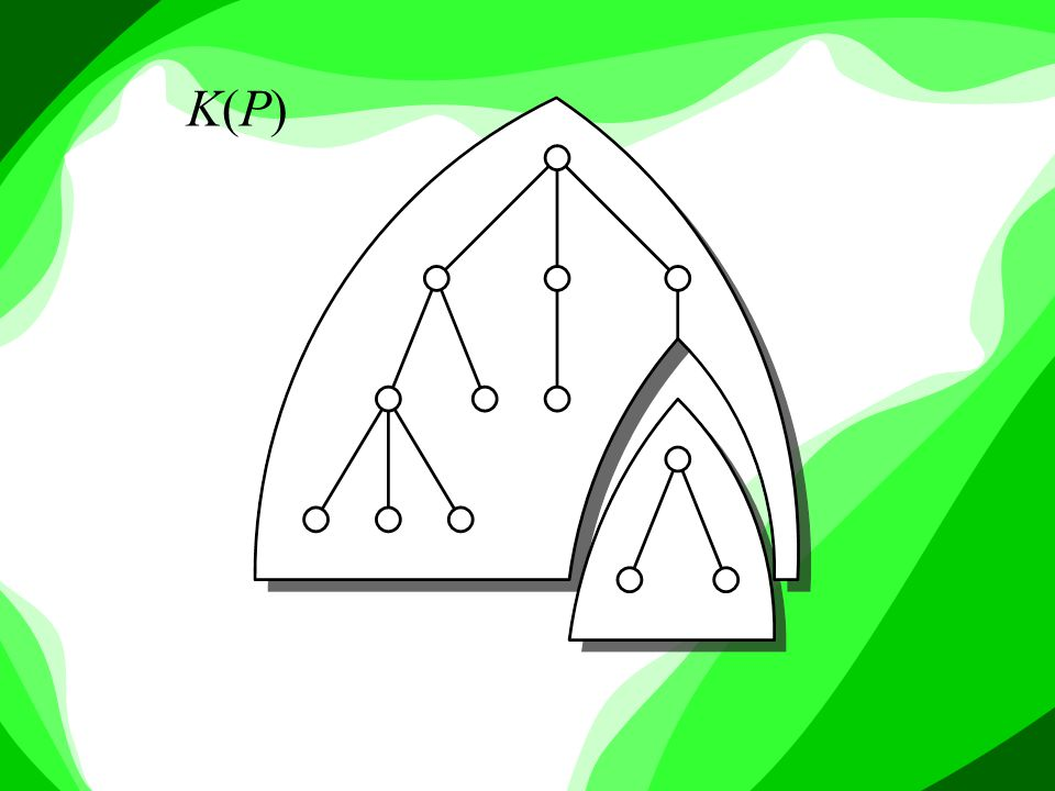 K(P)K(P)