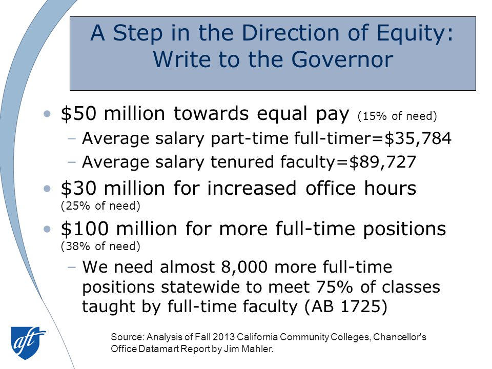 A Step in the Direction of Equity: Write to the Governor $50 million towards equal pay (15% of need) –Average salary part-time full-timer=$35,784 –Average salary tenured faculty=$89,727 $30 million for increased office hours (25% of need) $100 million for more full-time positions (38% of need) –We need almost 8,000 more full-time positions statewide to meet 75% of classes taught by full-time faculty (AB 1725) Source: Analysis of Fall 2013 California Community Colleges, Chancellor s Office Datamart Report by Jim Mahler.