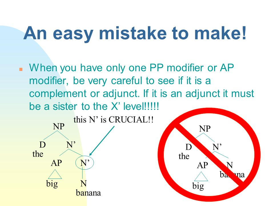 An easy mistake to make! When you have only one PP modifier or AP modifier, be very careful to see if it is a complement or adjunct. If it is an adjun
