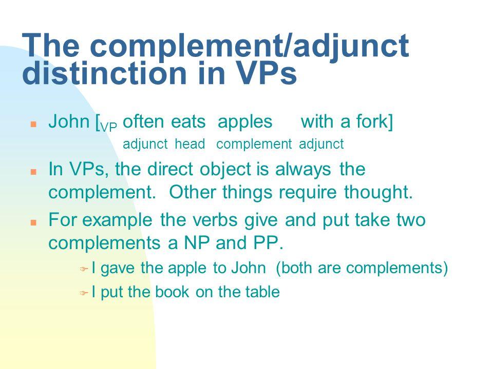 The complement/adjunct distinction in VPs John [ VP often eats apples with a fork] adjunct head complement adjunct In VPs, the direct object is always