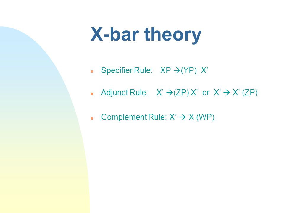 X-bar theory Specifier Rule: XP  (YP) X' Adjunct Rule: X'  (ZP) X' or X'  X' (ZP) Complement Rule: X'  X (WP)