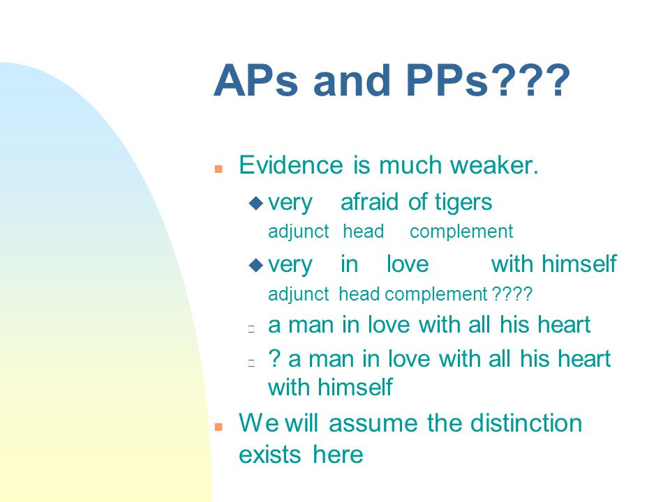 APs and PPs??? Evidence is much weaker.  very afraid of tigers adjunct head complement  very in love with himself adjunct head complement ???? a man