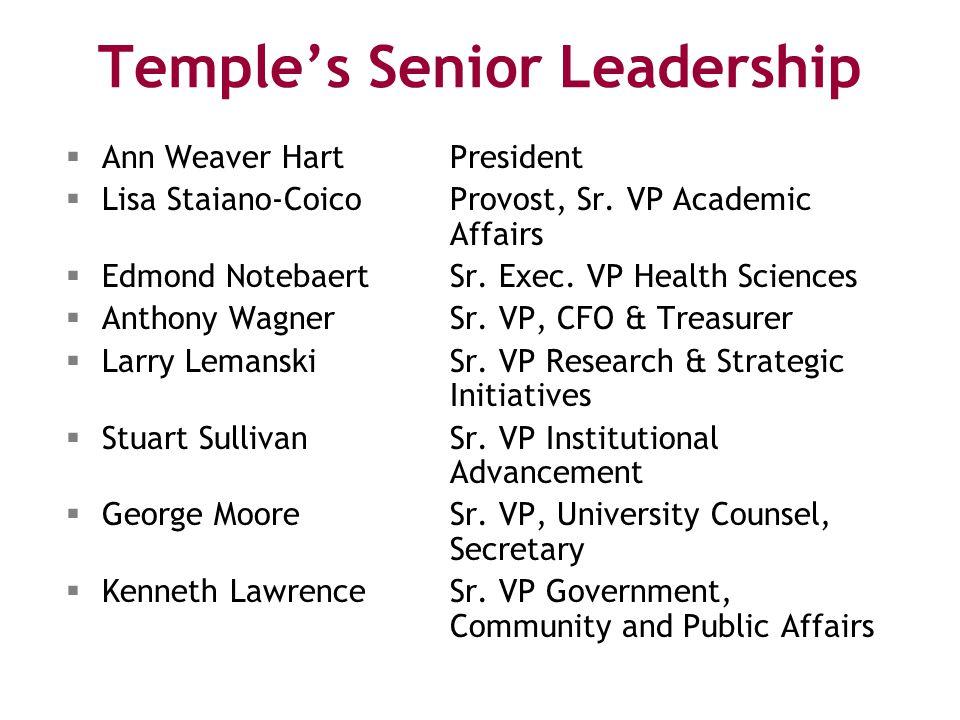 Temple's Senior Leadership  Ann Weaver Hart President  Lisa Staiano-Coico Provost, Sr.