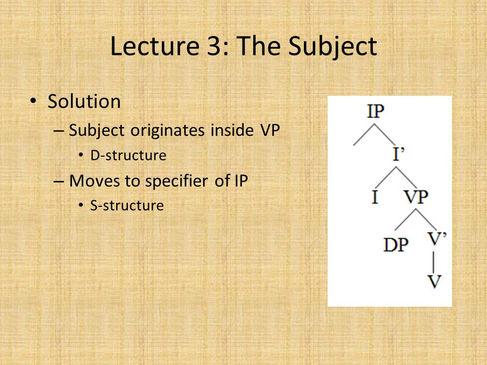 Lecture 3: The Subject Solution – Subject originates inside VP D-structure – Moves to specifier of IP S-structure
