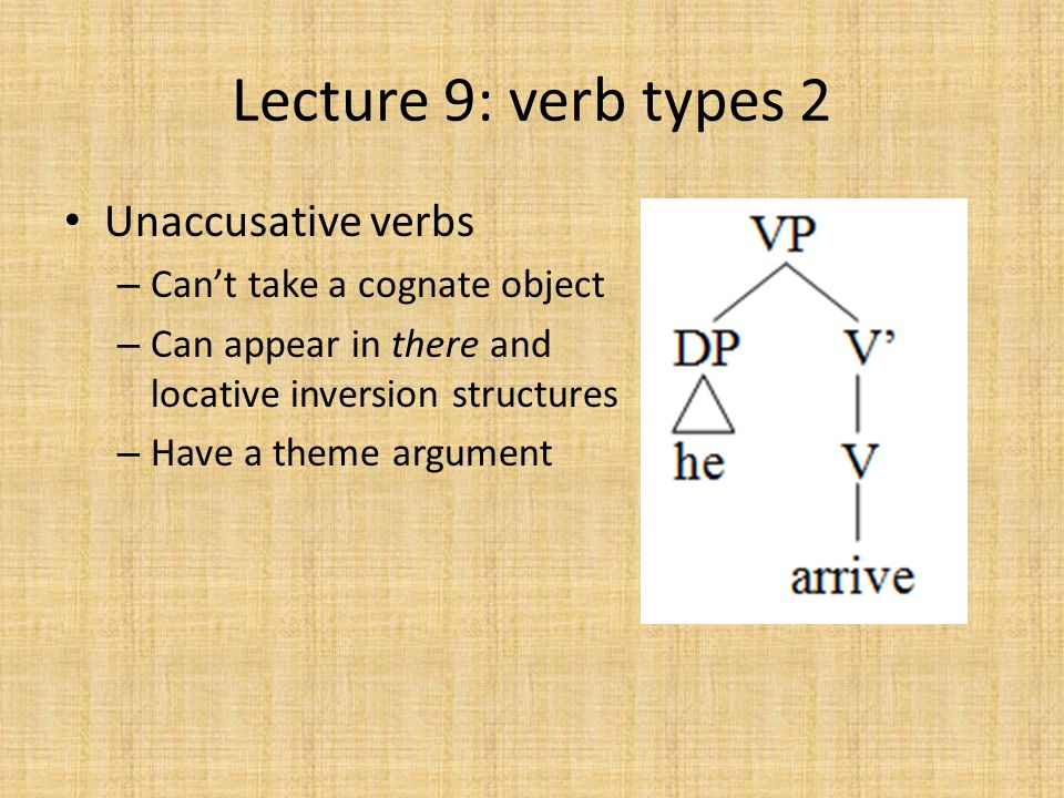 Lecture 9: verb types 2 Unaccusative verbs – Can't take a cognate object – Can appear in there and locative inversion structures – Have a theme argument