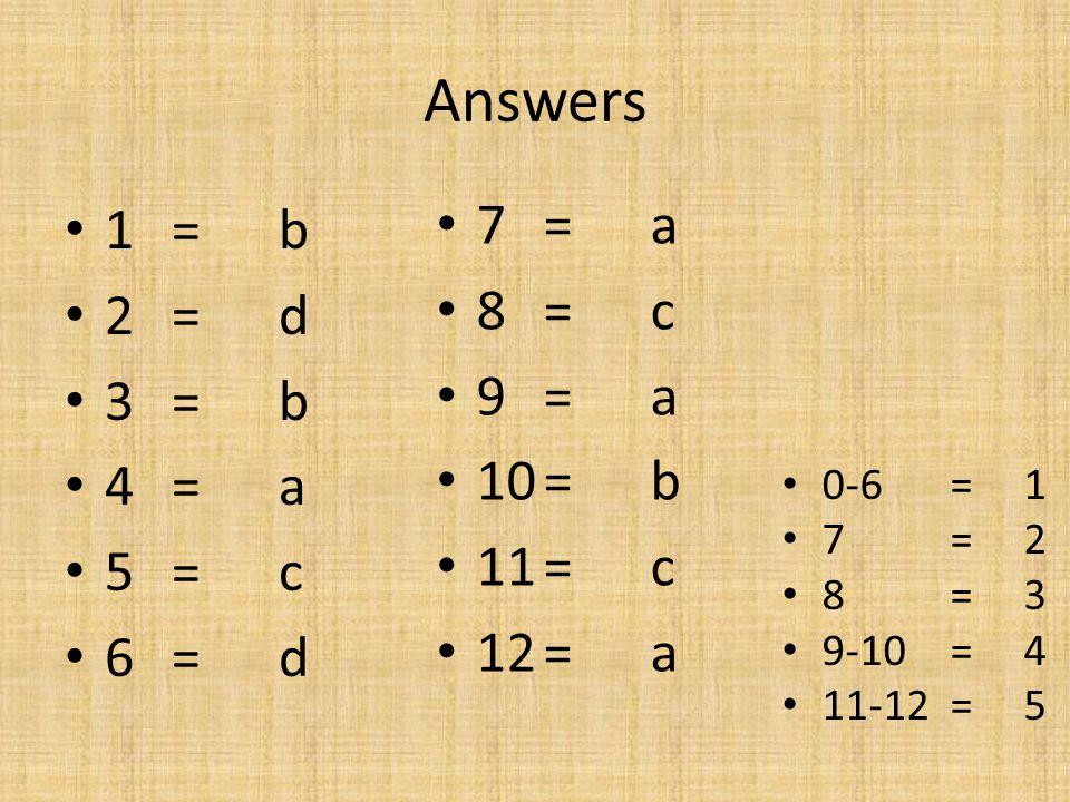 Answers 1=b 2=d 3=b 4=a 5=c 6=d 7=a 8=c 9=a 10=b 11=c 12=a 0-6 = 1 7 =2 8=3 9-10=4 11-12=5