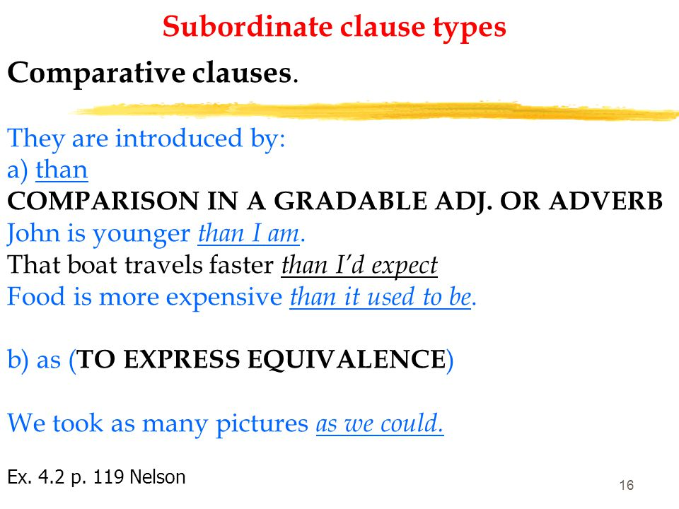 15 Subordinate clause types Nominal (Relative) clauses.
