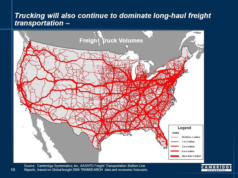 10 Trucking will also continue to dominate long-haul freight transportation – Source: Cambridge Systematics, Inc.