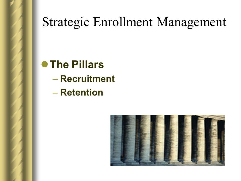 Strategic Enrollment Management The Pillars –Recruitment –Retention