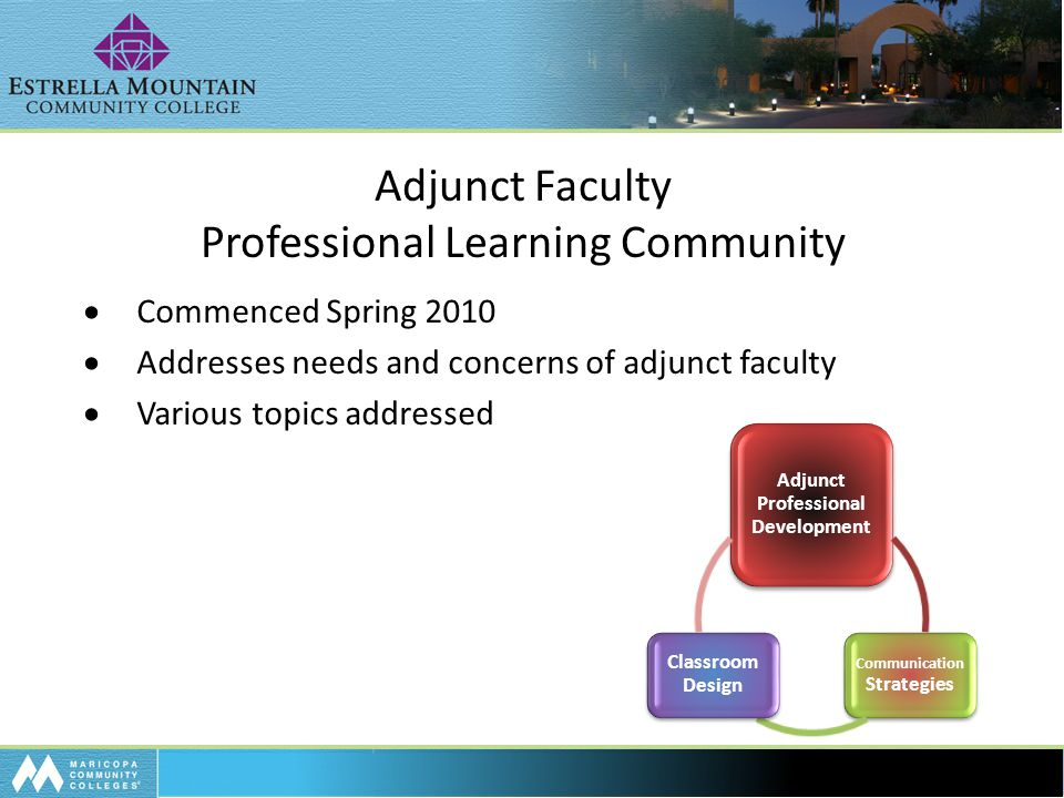 Adjunct Faculty Professional Learning Community  Commenced Spring 2010  Addresses needs and concerns of adjunct faculty  Various topics addressed Adjunct Professional Development Communication Strategies Classroom Design