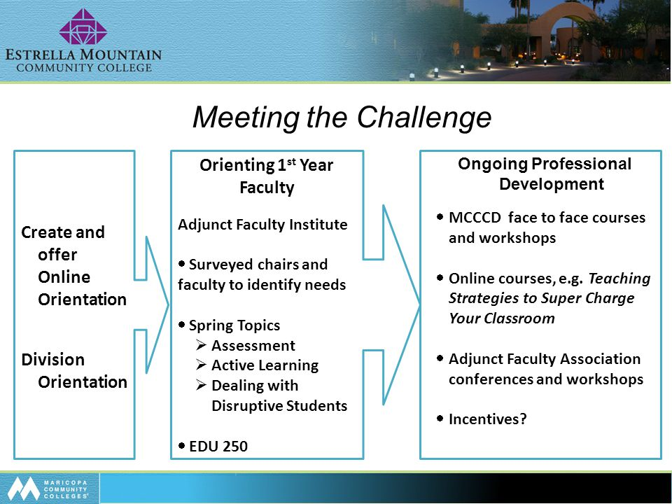 Create and offer Online Orientation Division Orientation Orienting 1 st Year Faculty Adjunct Faculty Institute  Surveyed chairs and faculty to identi
