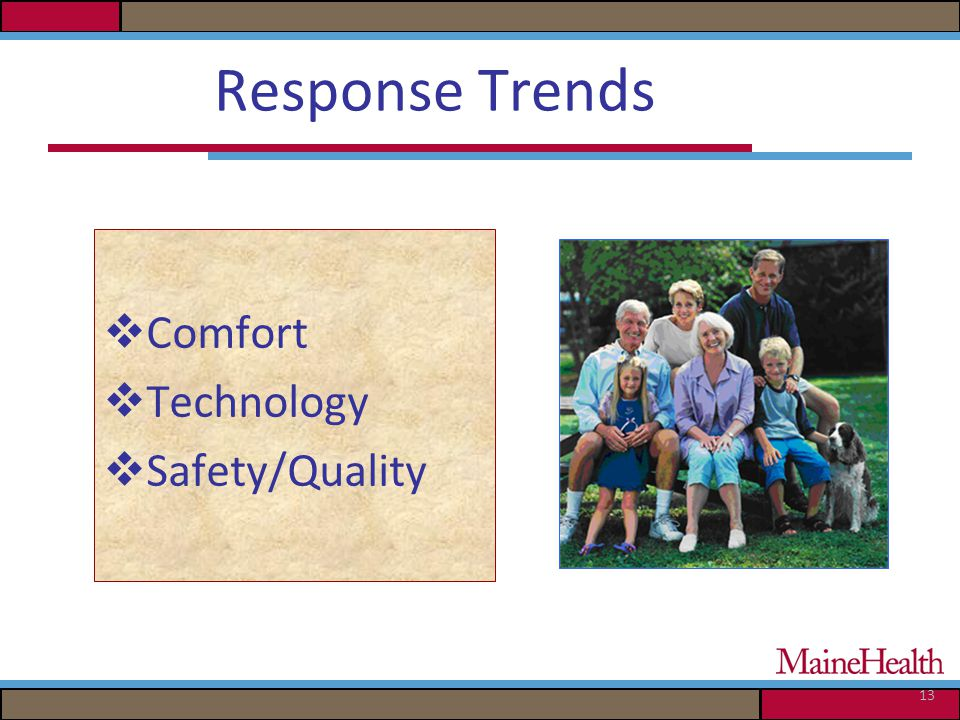 Response Trends  Comfort  Technology  Safety/Quality 13