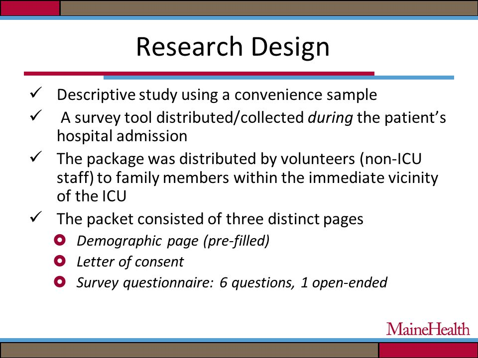Research Design Descriptive study using a convenience sample A survey tool distributed/collected during the patient's hospital admission The package w