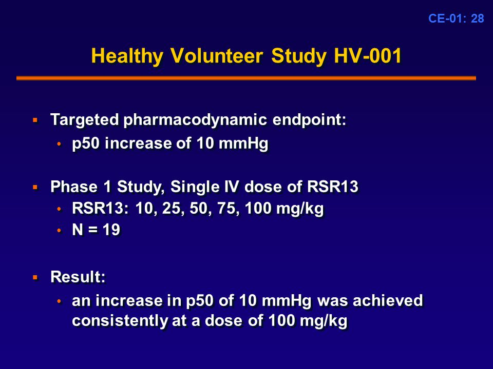 CE-01: 28 Healthy Volunteer Study HV-001  Targeted pharmacodynamic endpoint: p50 increase of 10 mmHg  Phase 1 Study, Single IV dose of RSR13 RSR13: 10, 25, 50, 75, 100 mg/kg N = 19  Result: an increase in p50 of 10 mmHg was achieved consistently at a dose of 100 mg/kg  Targeted pharmacodynamic endpoint: p50 increase of 10 mmHg  Phase 1 Study, Single IV dose of RSR13 RSR13: 10, 25, 50, 75, 100 mg/kg N = 19  Result: an increase in p50 of 10 mmHg was achieved consistently at a dose of 100 mg/kg
