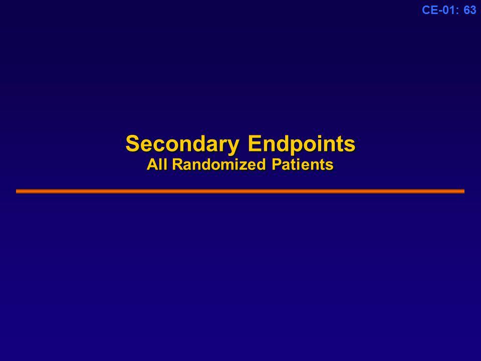 CE-01: 63 Secondary Endpoints All Randomized Patients