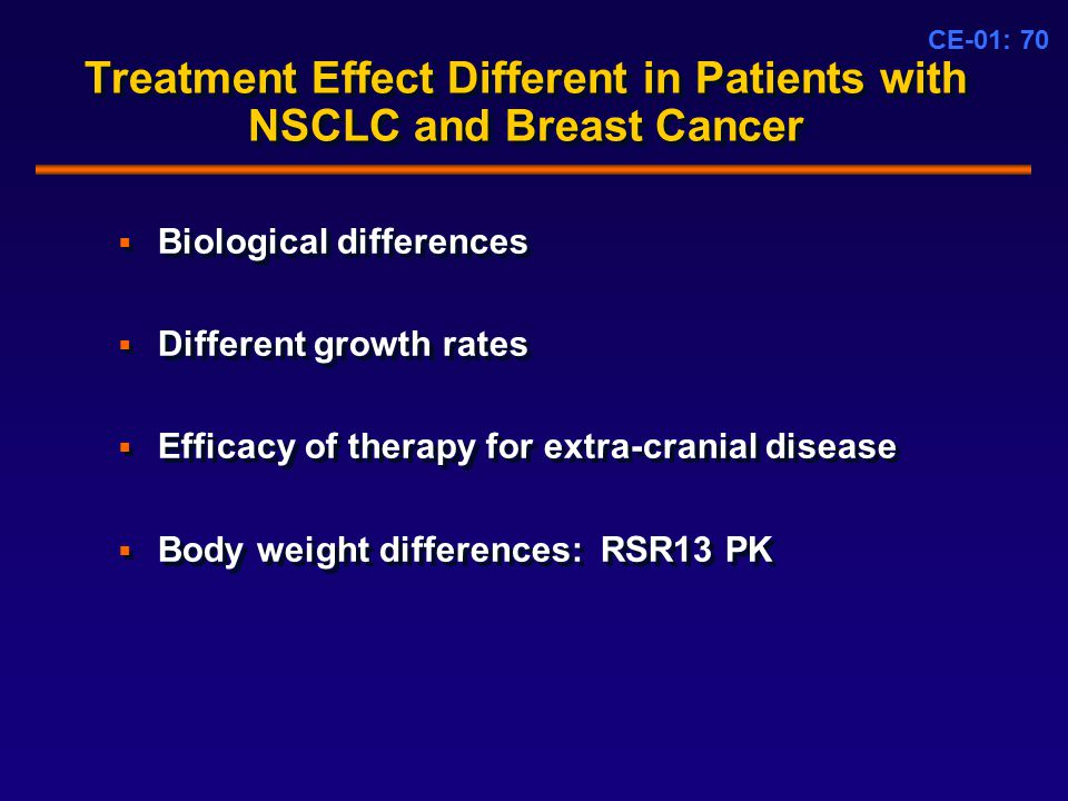 CE-01: 70 Treatment Effect Different in Patients with NSCLC and Breast Cancer  Biological differences  Different growth rates  Efficacy of therapy for extra-cranial disease  Body weight differences: RSR13 PK  Biological differences  Different growth rates  Efficacy of therapy for extra-cranial disease  Body weight differences: RSR13 PK
