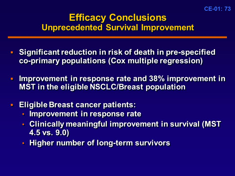 CE-01: 73 Efficacy Conclusions Unprecedented Survival Improvement  Significant reduction in risk of death in pre-specified co-primary populations (Cox multiple regression)  Improvement in response rate and 38% improvement in MST in the eligible NSCLC/Breast population  Eligible Breast cancer patients: Improvement in response rate Clinically meaningful improvement in survival (MST 4.5 vs.