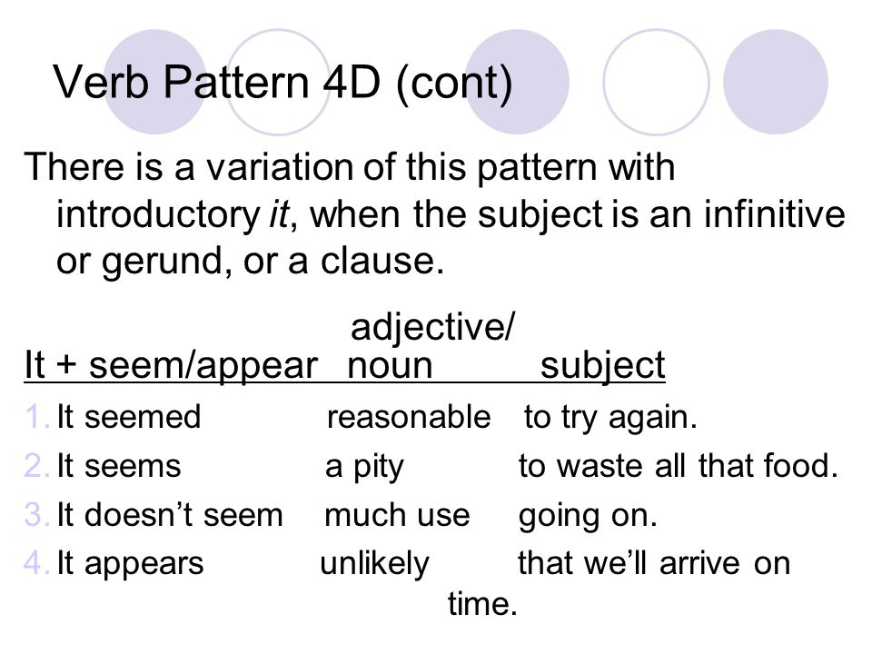 Verb Pattern 4D (cont) There is a variation of this pattern with introductory it, when the subject is an infinitive or gerund, or a clause.