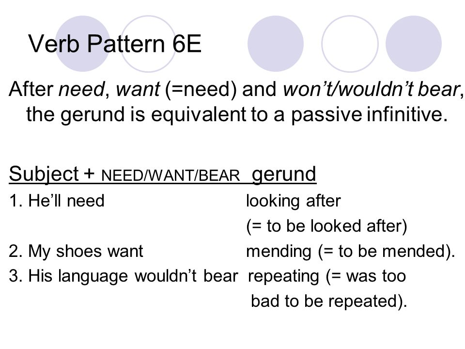 Verb Pattern 6E After need, want (=need) and won't/wouldn't bear, the gerund is equivalent to a passive infinitive.