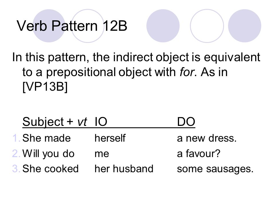 Verb Pattern 12B In this pattern, the indirect object is equivalent to a prepositional object with for.