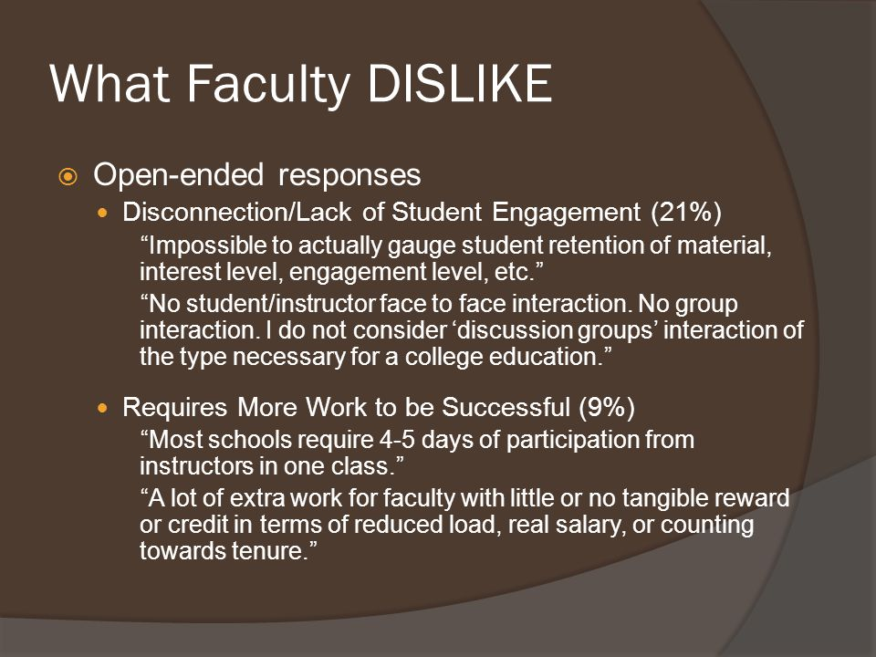 What Faculty DISLIKE  Open-ended responses Disconnection/Lack of Student Engagement (21%) Impossible to actually gauge student retention of material, interest level, engagement level, etc. No student/instructor face to face interaction.