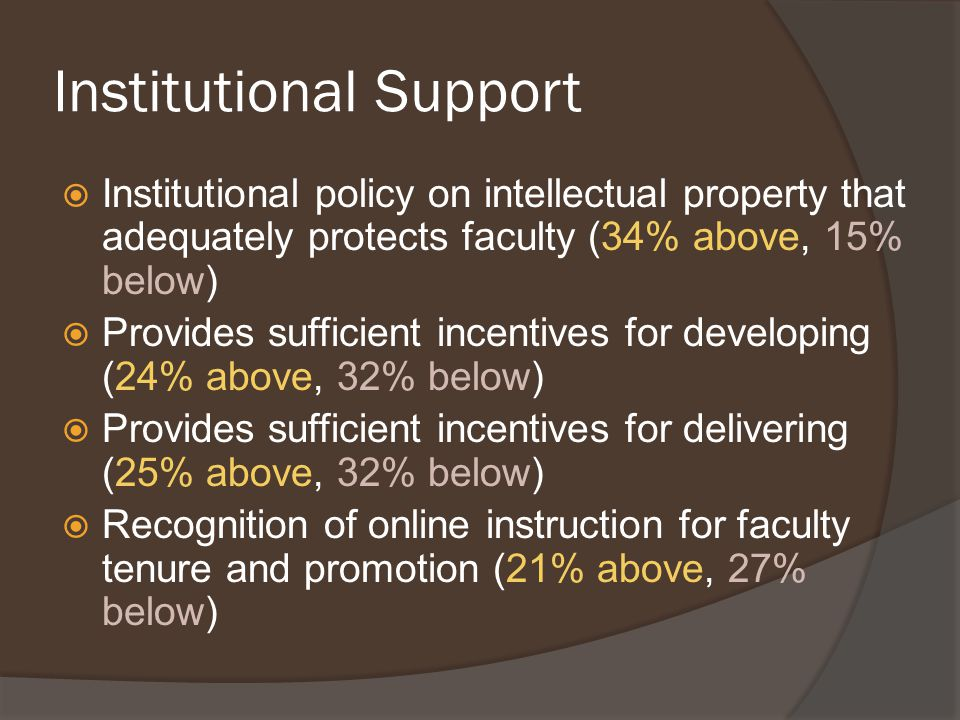 Institutional Support  Institutional policy on intellectual property that adequately protects faculty (34% above, 15% below)  Provides sufficient incentives for developing (24% above, 32% below)  Provides sufficient incentives for delivering (25% above, 32% below)  Recognition of online instruction for faculty tenure and promotion (21% above, 27% below)