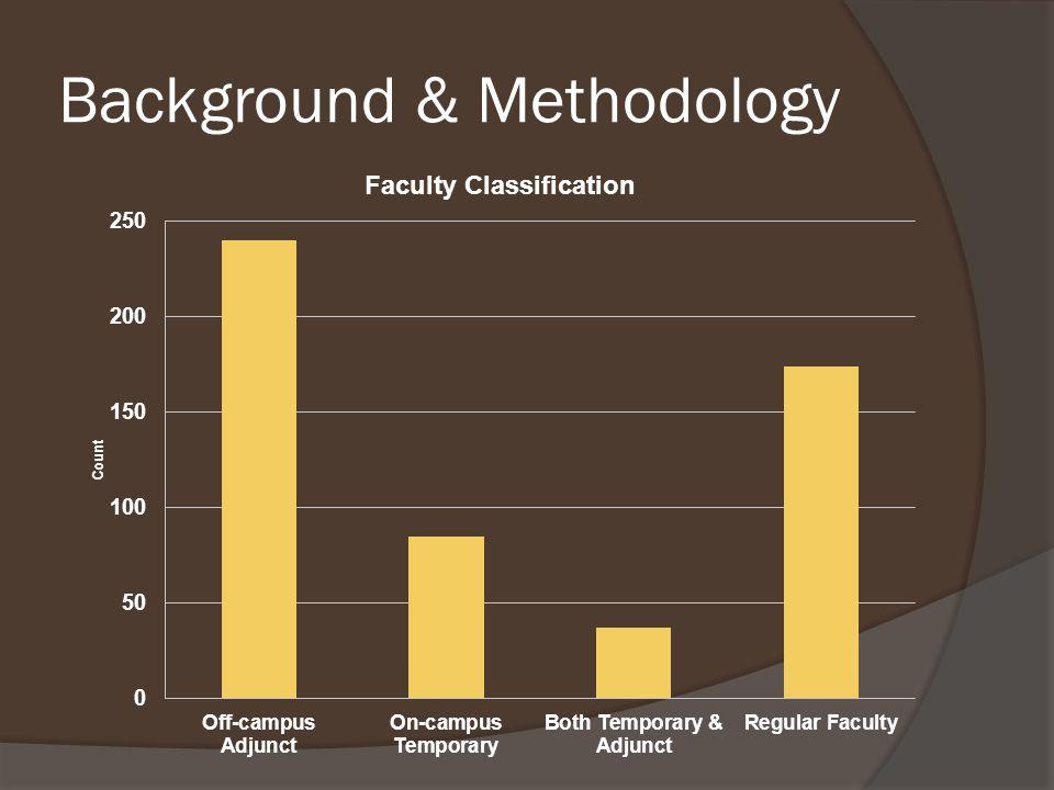 Background & Methodology