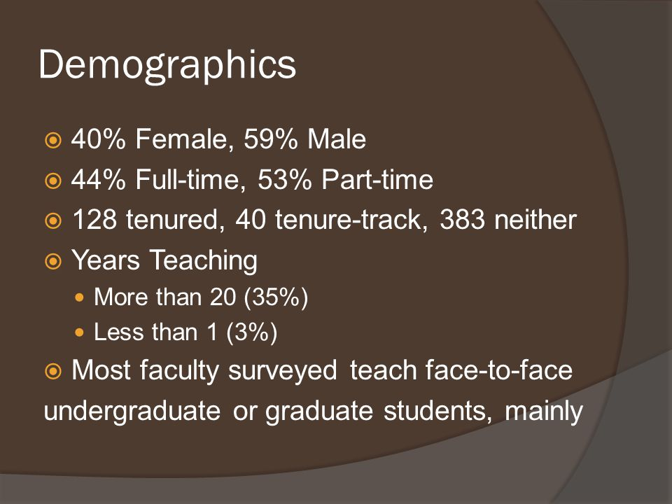 Demographics  40% Female, 59% Male  44% Full-time, 53% Part-time  128 tenured, 40 tenure-track, 383 neither  Years Teaching More than 20 (35%) Less than 1 (3%)  Most faculty surveyed teach face-to-face undergraduate or graduate students, mainly