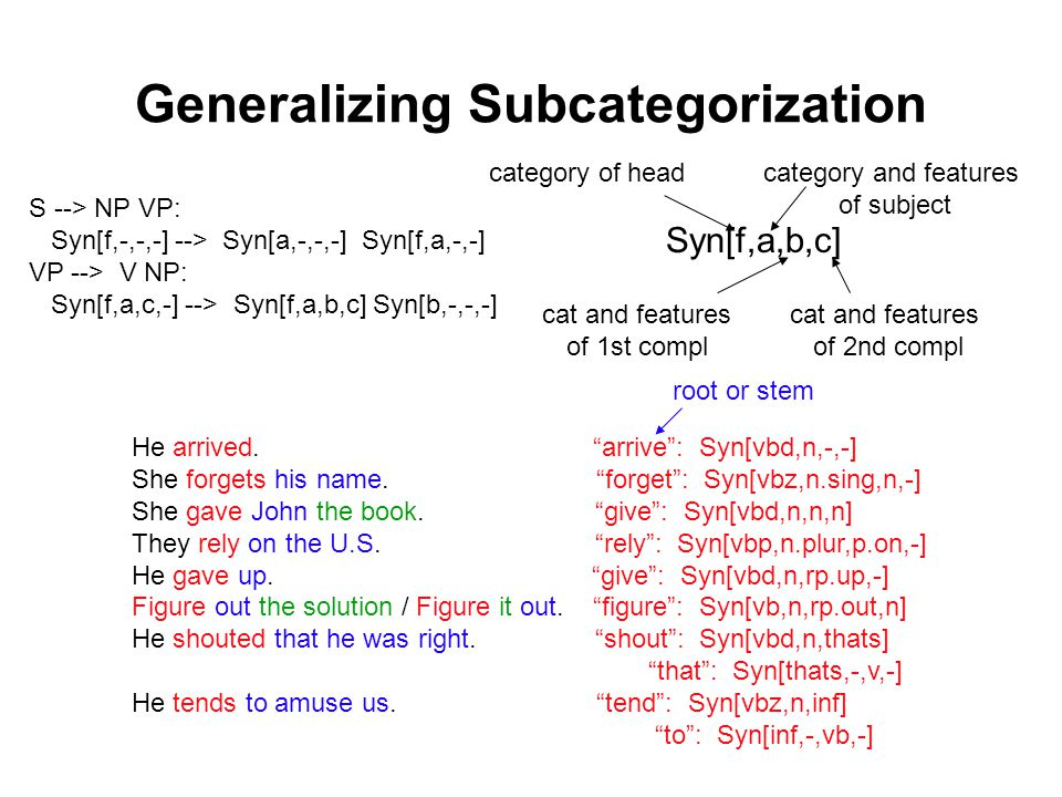 Generalizing Subcategorization He arrived. arrive : Syn[vbd,n,-,-] She forgets his name.
